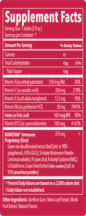 I Am Immune Supplement Fact Table